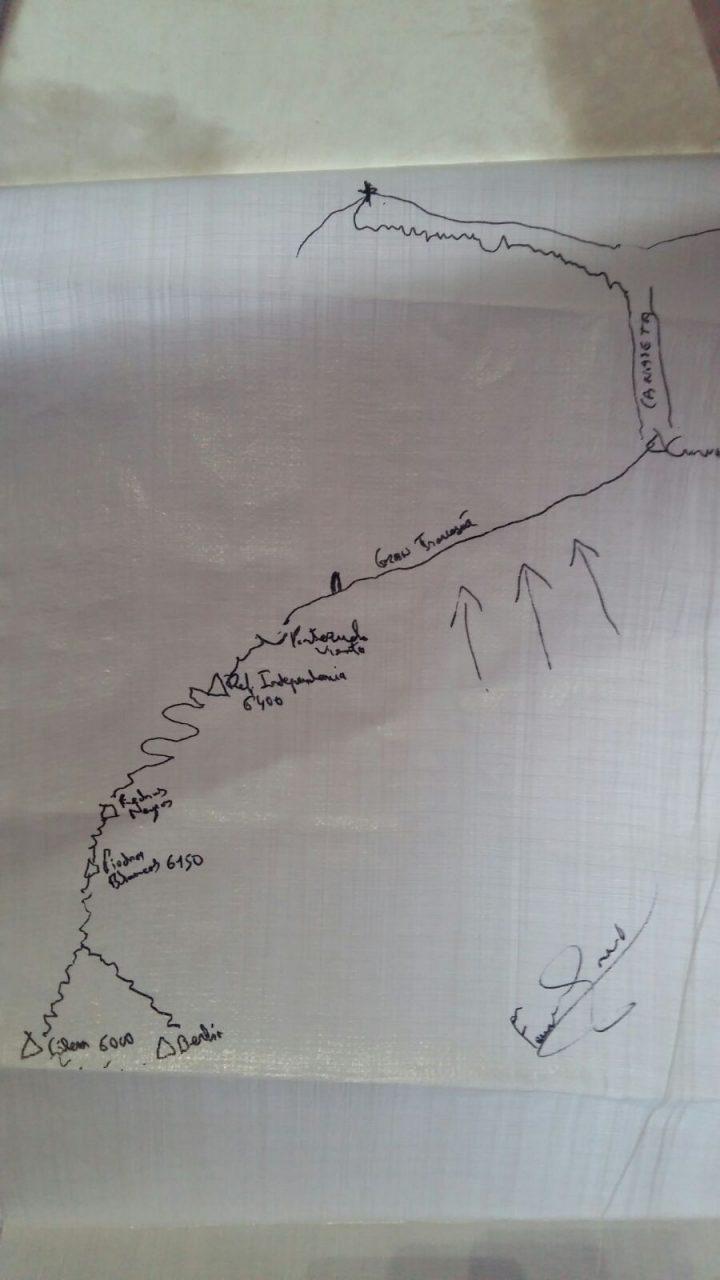 El diagrama del camino a la cumbre, de puño y letra de Fernando Garrido.
